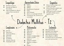 Mapa mental diabetes mellitus