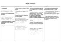 Tabela   resumo lesões celulares (patologia)