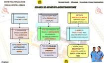 Farmacologia Amonotransferase