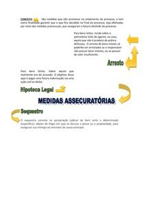 MEDIDAS ASSECURATÓRIAS OAB 1° FASE