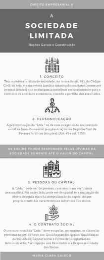 Direito Empresarial, Sociedade Limitada, Infográfico