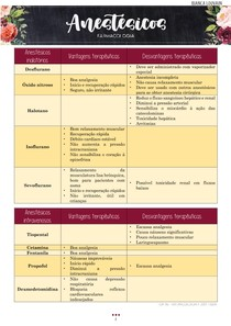 Resumo dos anestésicos