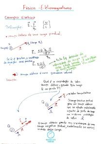 Física- Eletromagnetismo- Campo Elétrico