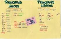 Principais Cátions e ânions