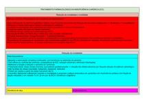 TRATAMENTO FARMACOLÓGICO DA INSUFICIÊNCIA CARDÍACA (ICC)