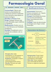 AULA I: Farmacologia