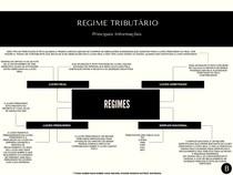 Regime Tributário