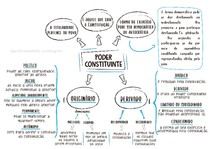 PODER CONSTITUINTE - @mariedireito