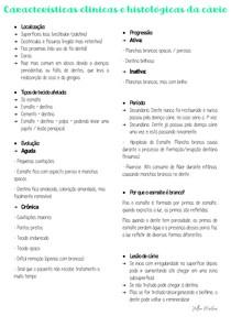 Características clinicas e histológicas da cárie