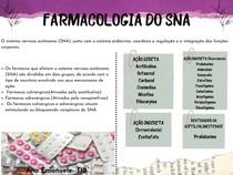 Mapa FARMACOLOGIA DO SNA