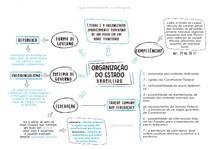 DIR. CONSTITUCIONAL - ORGANIZAÇÃO DO ESTADO - @mariedireito