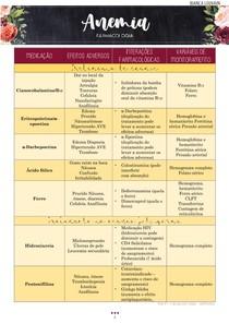 Farmacologia da anemia