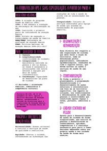 Atributos APS