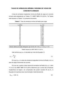 Taxas de armadura mínima e máxima de vigas em concreto armado