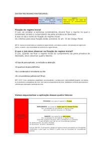 resumo av2 direito penal terceiro periodo