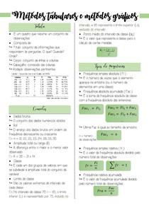 Métodos tabulares e gráficos (distribuição de frequências)