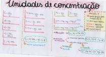Fórmulas e dicas: unidades de concentração