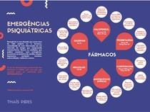 EMERGÊNCIAS PSIQUIÁTRICAS FÁRMACOS
