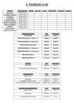 Tabela Organizacional
