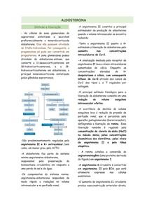Aldosterona