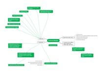 Mapa Mental - Esclerose Múltipla