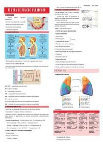 Testes de Função Pulmonar - Resumo