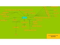 Mapa Conceitual sobre raio x do torax da estação 10