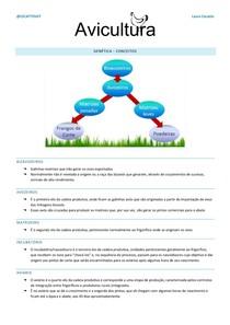Avicultura - Conceitos e sistemas