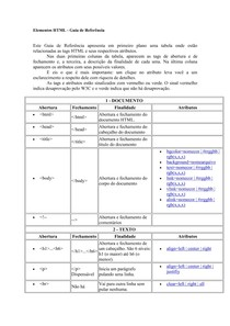 Elementos HTML 23