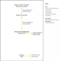Modelo de Capa para - TCC -Monografia - ABNT - 2020