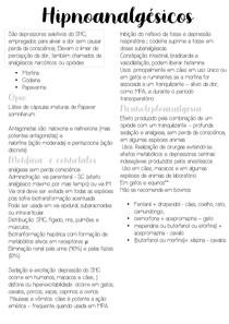 Hipnoanalgésicos - mapa mental