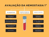 avaliação da hemostasia 1
