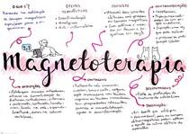 Mapa mental Magnetoterapia - Terapias_complementares