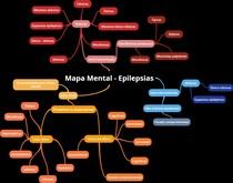 Mapa Mental - Epilepsias