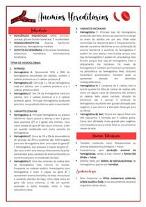 Anemias hereditárias (ANEMIA FALCIFORME e TALASSEMIAS)