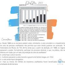 Questão 20 - ENEM 2011 - alteração na proporção de eleitores...