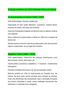 Evolução histórica do SUS (Sistema único de Saúde)