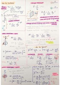 Física 3 - FORMULÁRIO PROVA