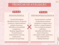 Técnicas de Avaliação (Neuropsicológica e Psicológica)
