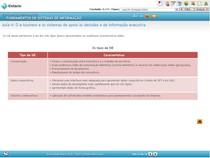 2- C.O. 12 -Sistemas de Informação a Executivos (SIEs) [5] Os tipos de SIEs (1)