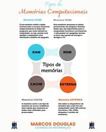 TIPOS DE MEMÓRIAS COMPUTACIONAIS