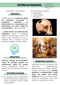 RESUMO - História da Psiquiatria