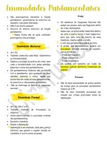 Imunidades Parlamentares - Direito Constitucional