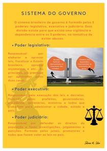 Sistema do governo brasileiro (Poder legislativo | Poder executivo | Poder judiciário)