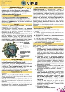 14 - VIRUS E RESPOSTA IMUNE
