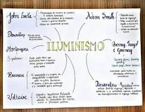 Mapa Mental: Iluminismo