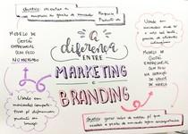 Diferença entre Marketing e Branding - Mapa Mental