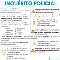 Inquérito Policial - Noções Gerais