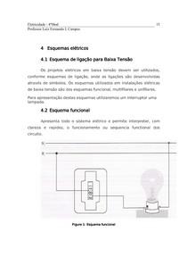 Instalações de circuitos e diagramas unifilares