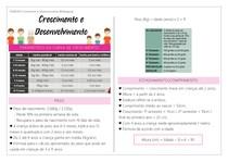 P3M1Pr3 Crescimento e desenvolvimento da criança